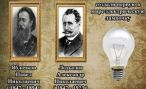 Кто изобрел первую лампочку